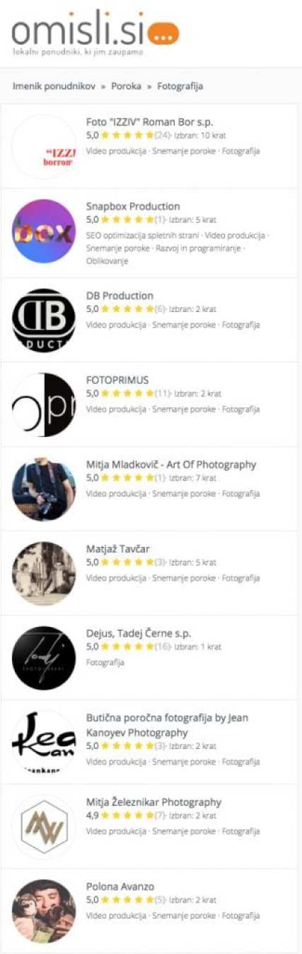 najboljši poročni fotograf seznam kontakti