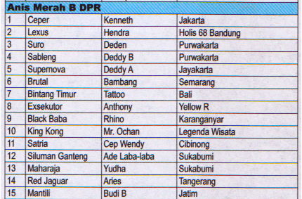 Juara Anis Merah B DPR - Lomba Burung Presiden Cup 2