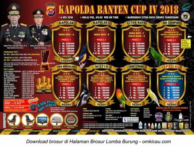 Kapolda Banten Cup IV