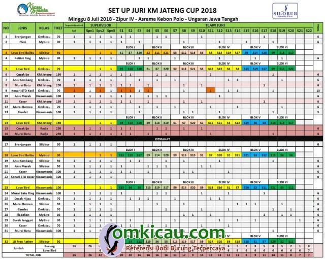 SET UP JURI KM JATENG CUP 2018