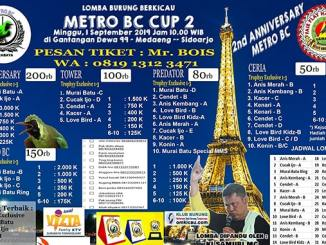 Metro BC Cup 2