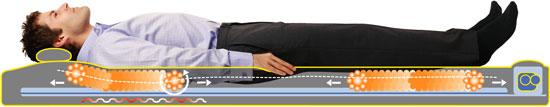 back pain sports mobiliser spine chronic neck ache sore shoulder
