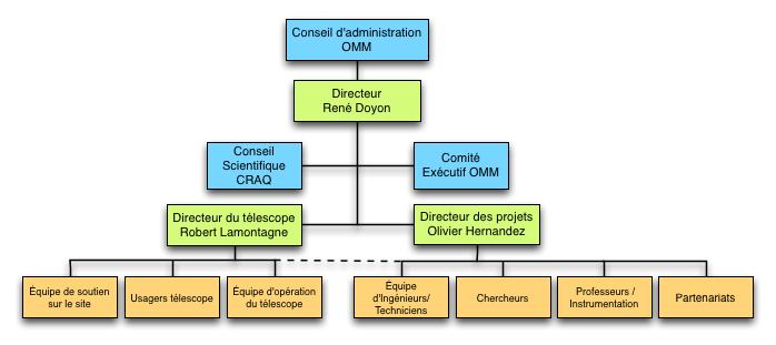 omm2013-2014-web