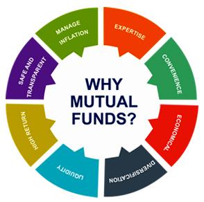Benefits of mutual funds | Omnibulls