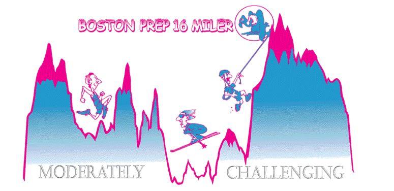 Derry 16 miler, winter running
