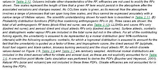 Section 2.9.2 (part 3)