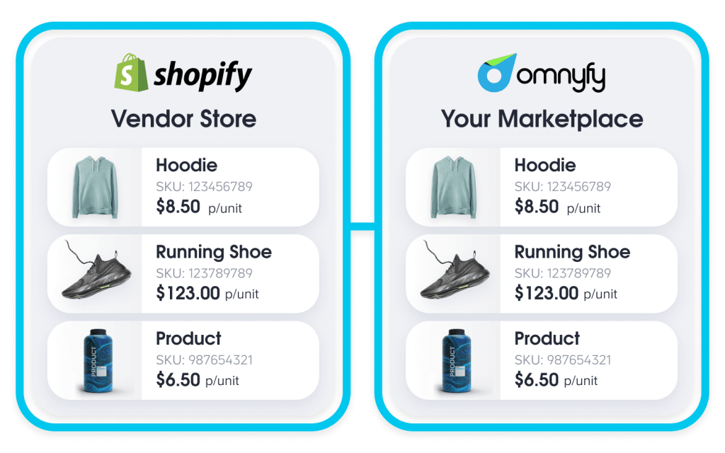 Module Shopify Featured