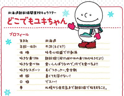 dokodemoyukichan