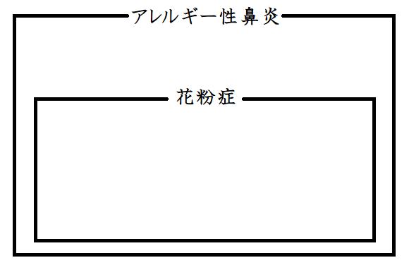 kafun-bien