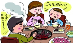 焼肉発祥は日本?韓国?