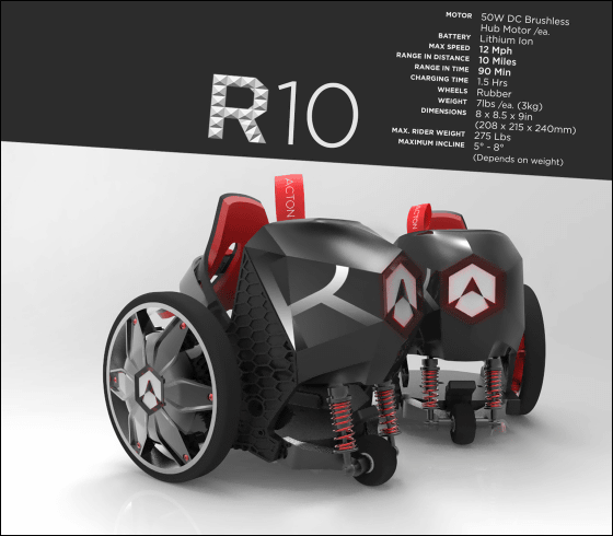 ACTON R RocketSkates