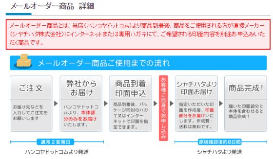 ディズニーキャラクター シャチハタ キャップレス9(メールオーダー)