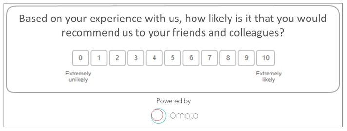 net promoter score nps powered by Omoto