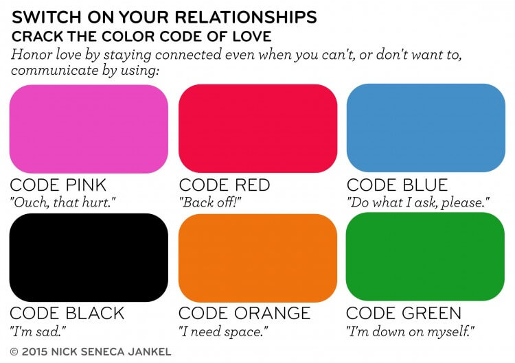 color code relationship