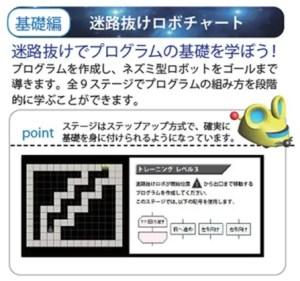 ロボチャートバトラー基礎編