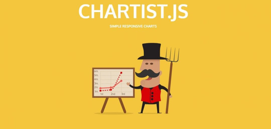 Chartist.JS Responsive Chat