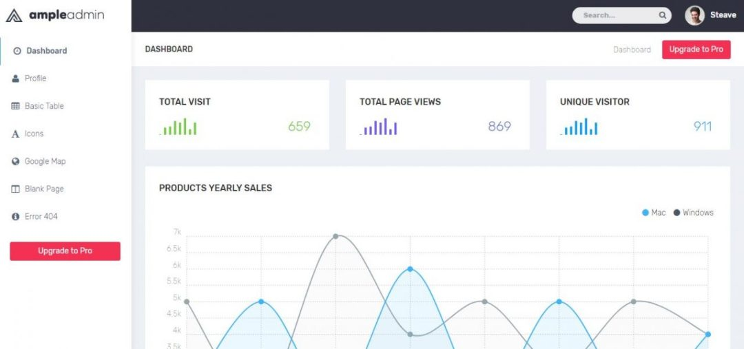 Ample Admin Lite - Free Dashboard Admin Template