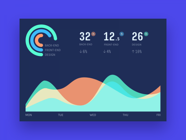 Project Analytic Dashboard