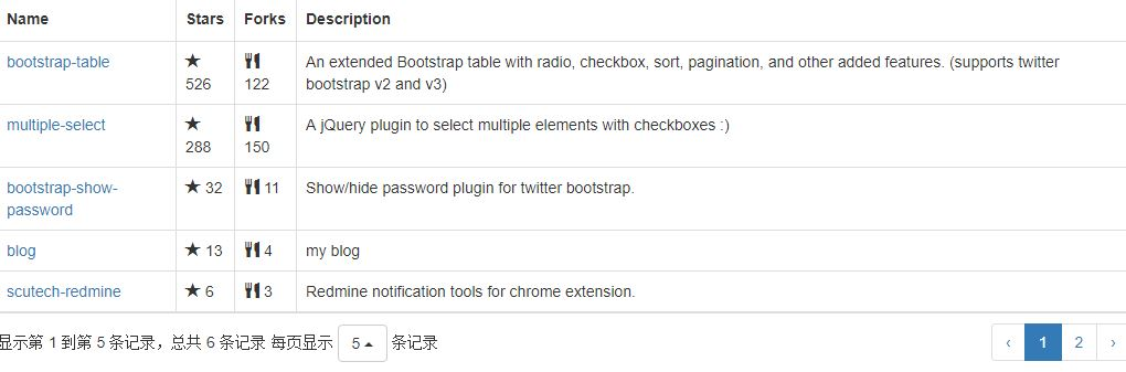 Bootstrap-Table Pagination