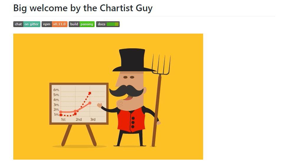 CHARTIT.JSChartist Guy
