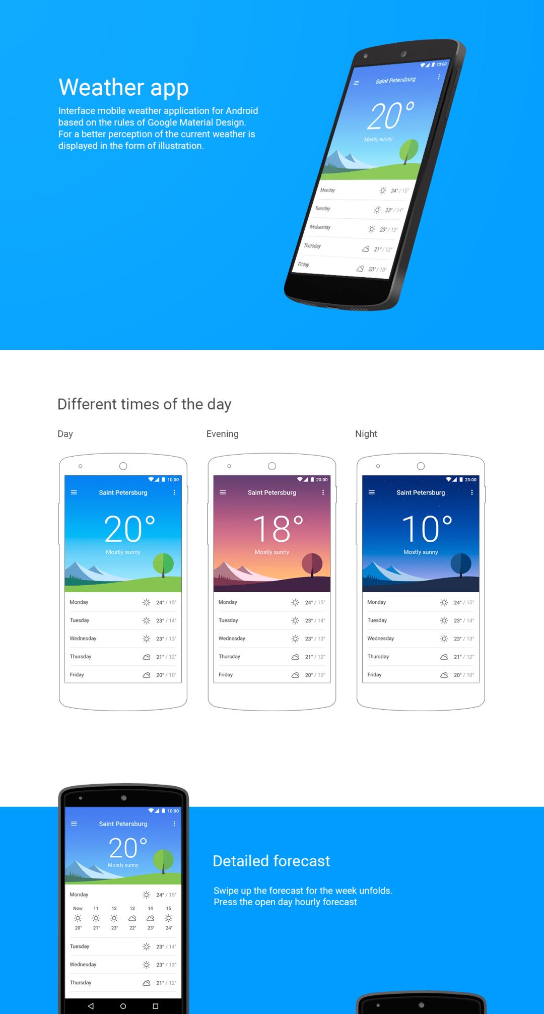 Material Design Weather App UI