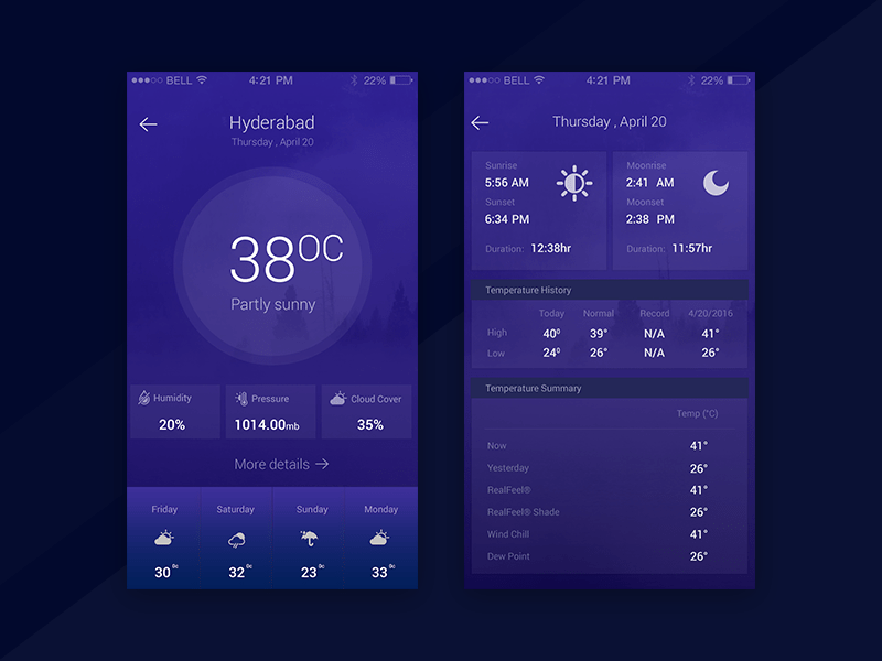 Weather Report Concept