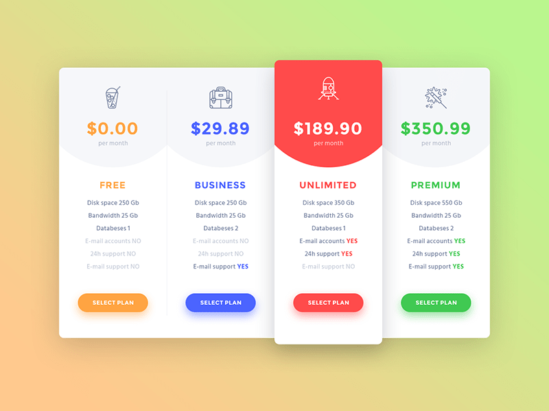Free Pricing Tables
