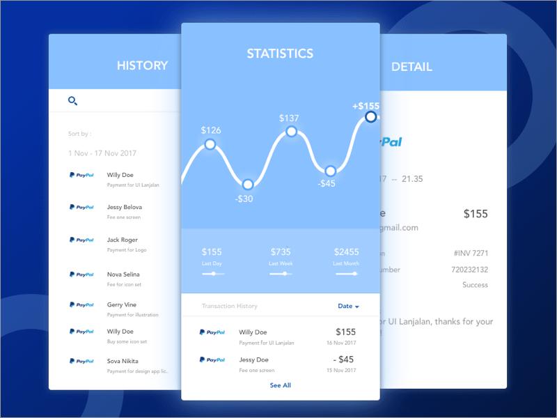 e-Wallet Statistics Exploration