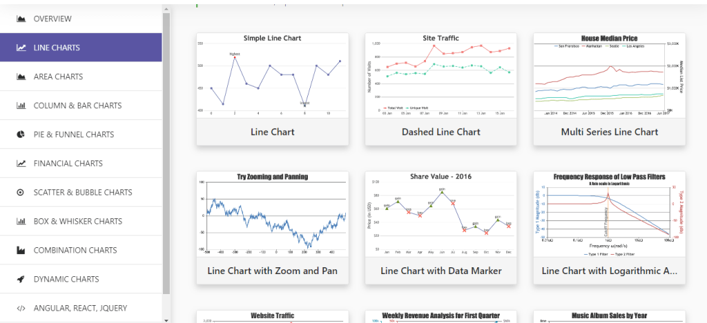 React Charts & Graphs for Web Applications