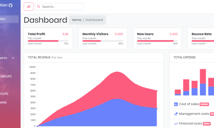 16+ Awesome Free React Admin Templates