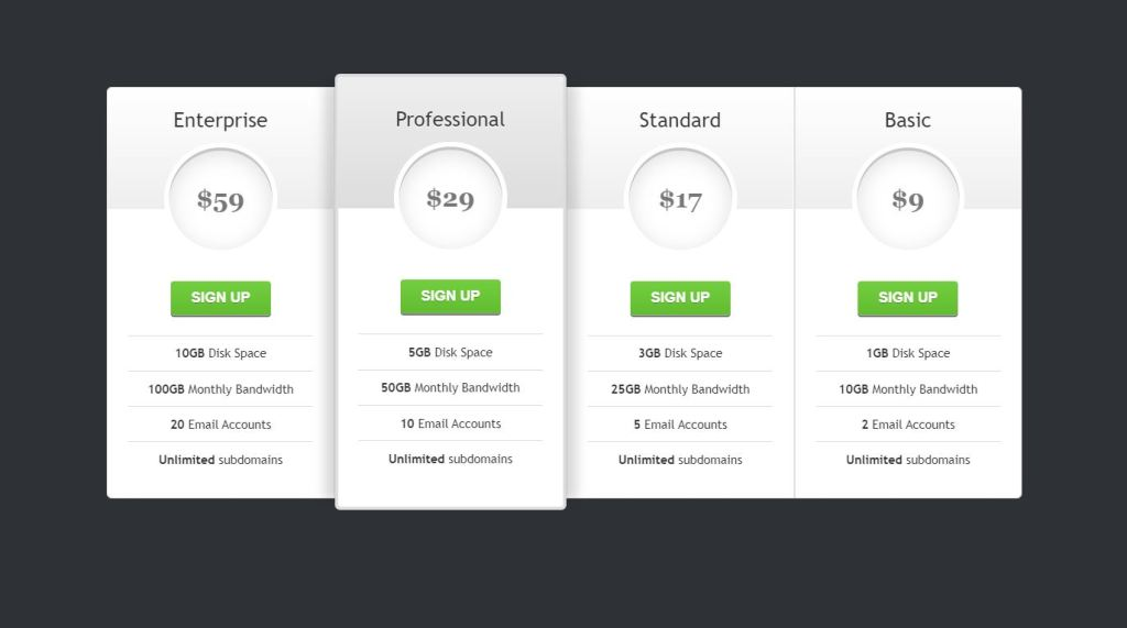 HTML CSS Pricing Table