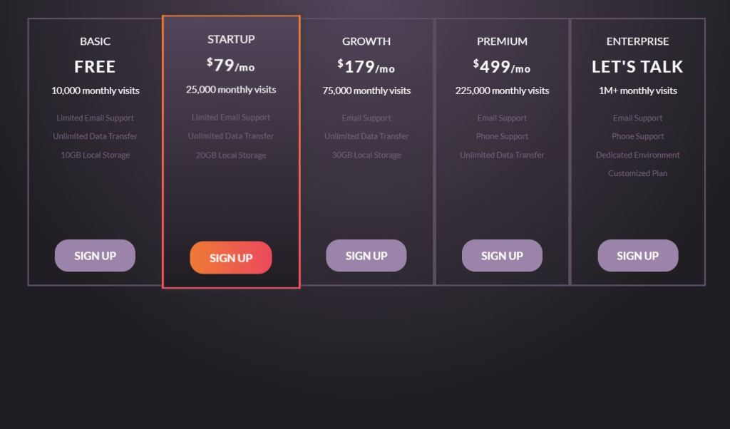responsive pricing table css