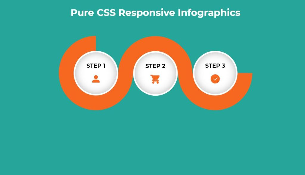 pure css infographic