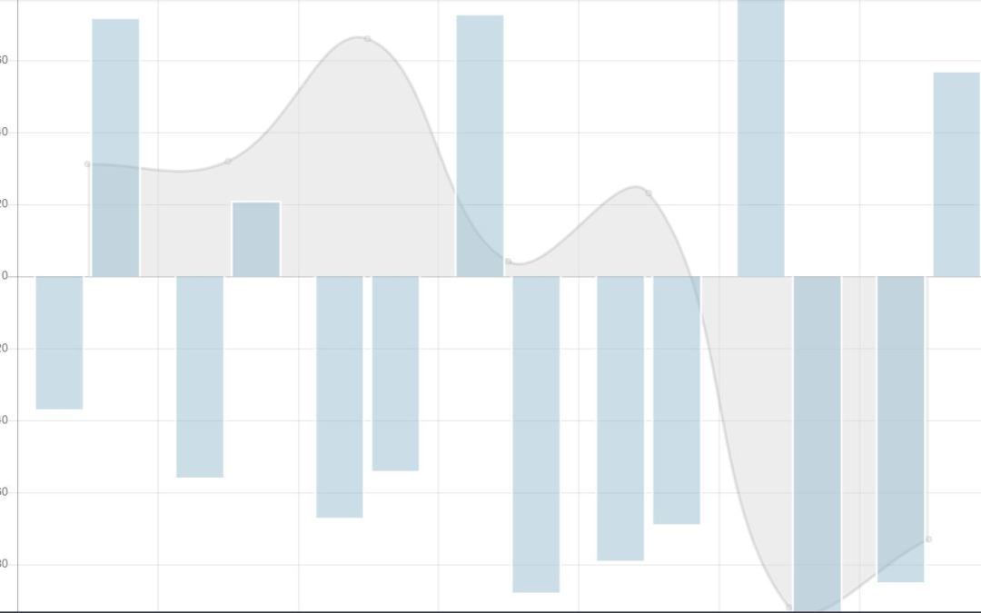 Bootstrap Graph Charts Examples