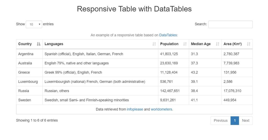 responsive bootstrap 4 datatables examples