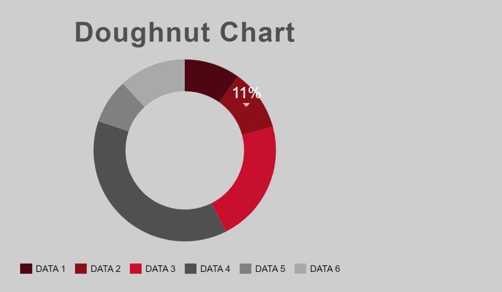 ChartJS Doughnut CustomToolTip