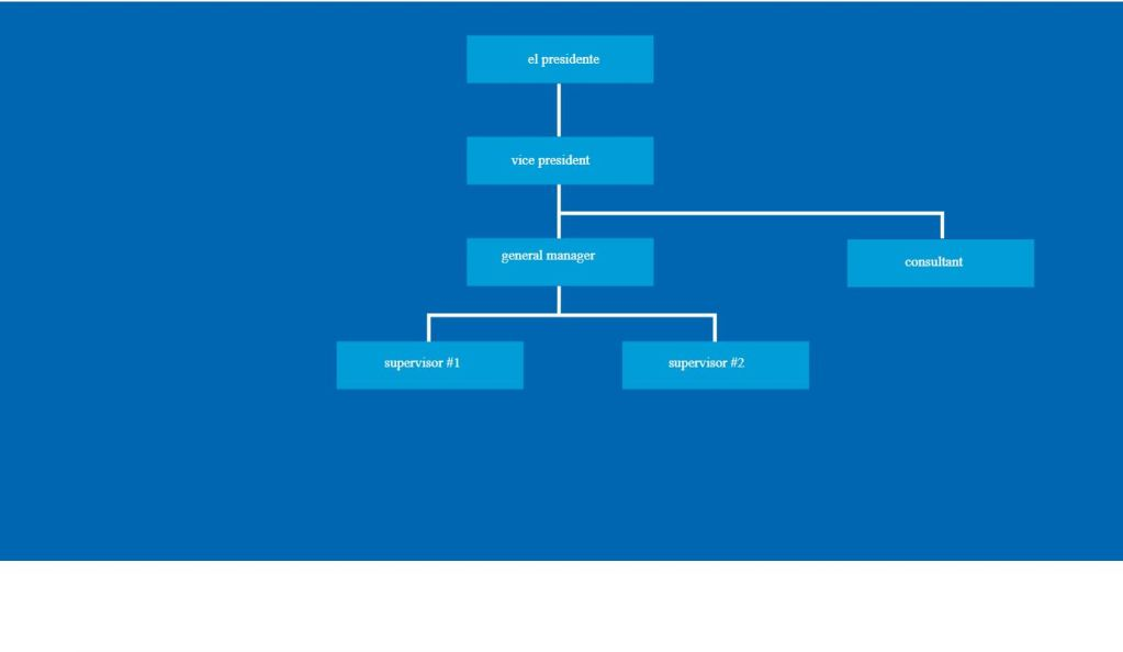 Simple Inject SVG JavaScript/JS Flowcharts View example