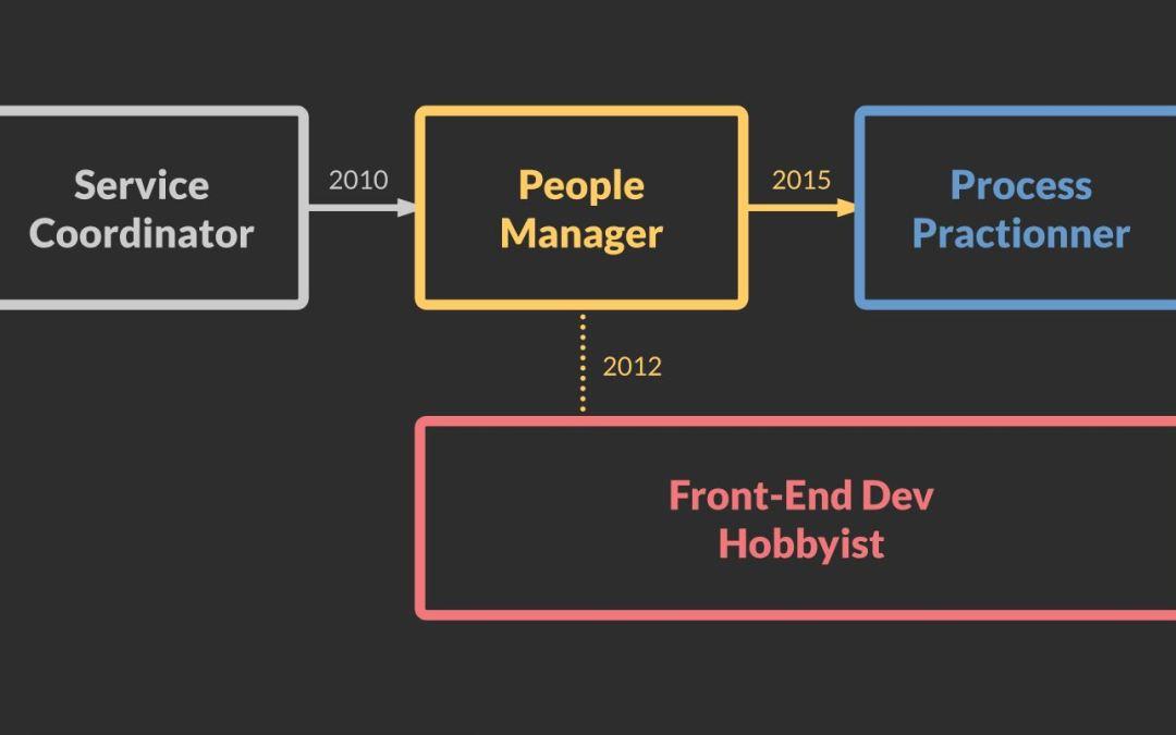 18+ Bootstrap Flowchart Design Examples