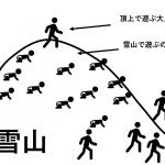 子供が遊んでいる雪山の頂上で堂々と遊ぶ大人の心理