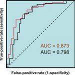 Maximizing the value of laboratory tests