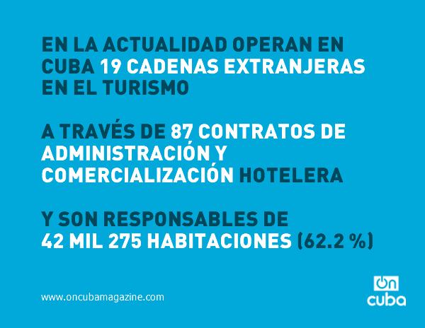 """Fuente: Cubadebate, """"Asamblea Nacional: ¿Cómo se ha comportado el turismo en Cuba?"""", 20 de diciembre de 2017."""