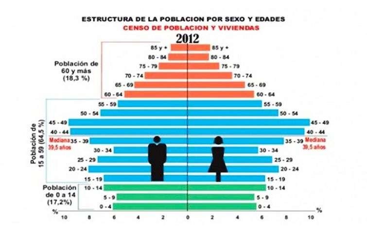 3.Infografia