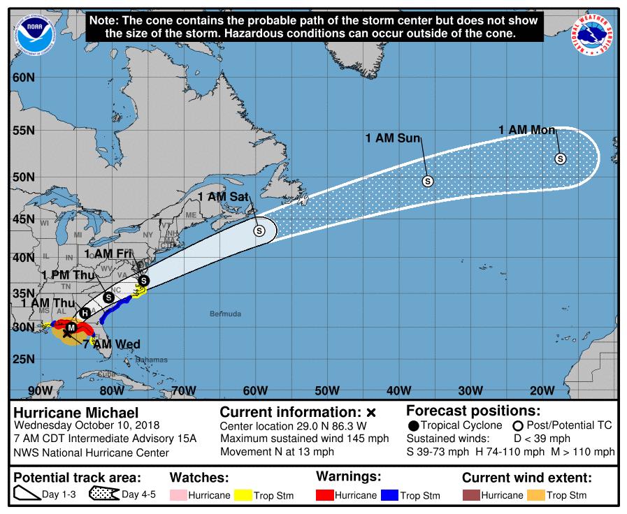 Cono de movimiento pronosticado del huracán Michael. Infografía: nhc.noaa.gov