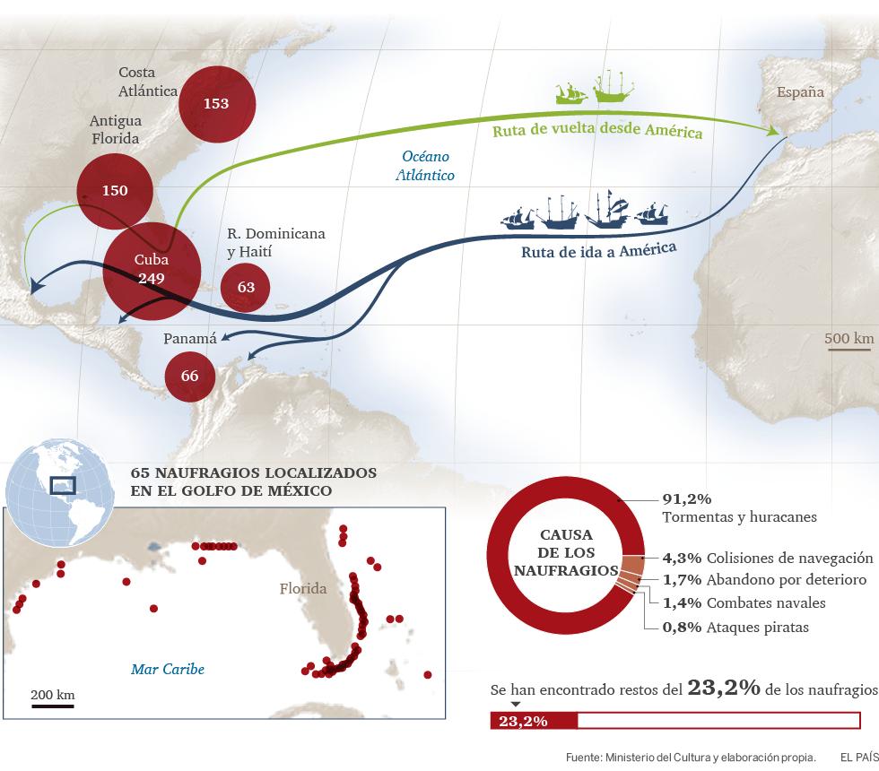 Naufragios de barcos españoles en en el Caribe y en la costa atlántica de EE.UU. entre los siglos XV y XIX. Infografía: El País.