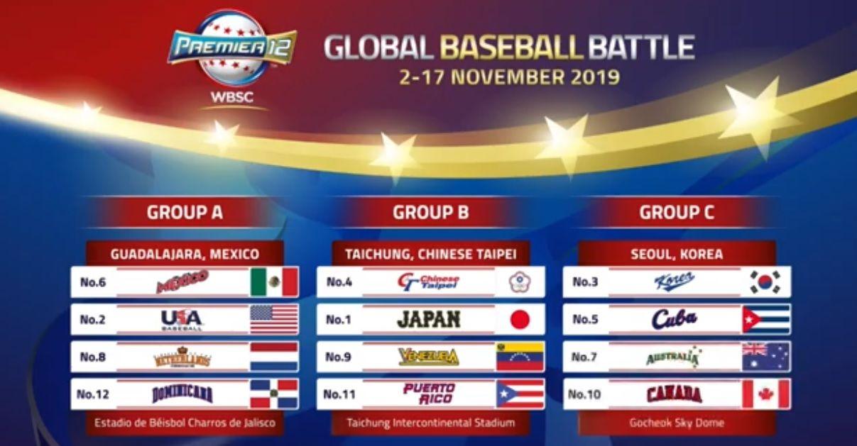 Los grupos del Premier 12 en su edición del 2019.