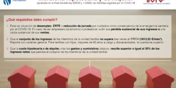 Ayudas sobre hipotecas del Instituto Municipal de la Vivienda