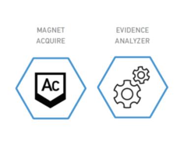 Magnet Axiom Process