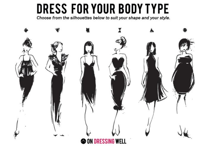 Flatter Your Figure: How to Dress for Your Shape