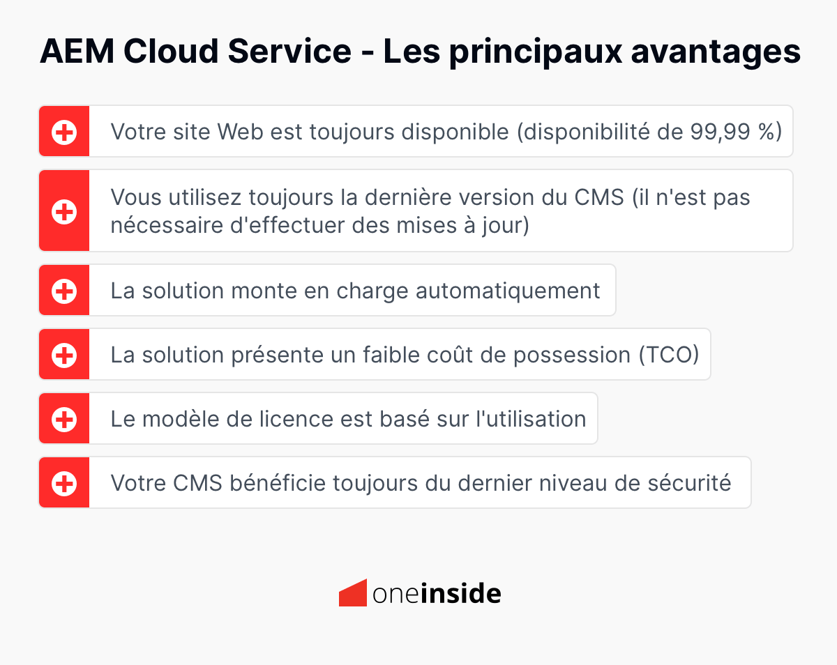 Quels sont les principaux avantages d'Adobe Experience Manager as a Cloud Service ?