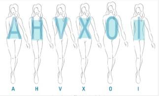 Quel est mon type de silhouette? A, V, X, H, I, O et quels sont les vêtements adaptés?
